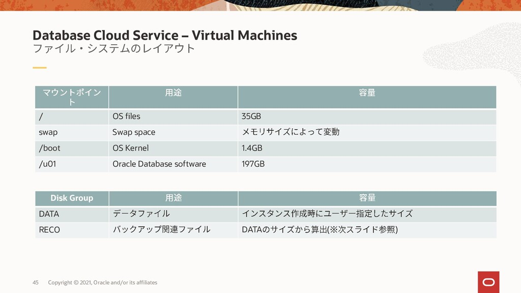 Database Cloud Service – Virtual Machines / OS ...
