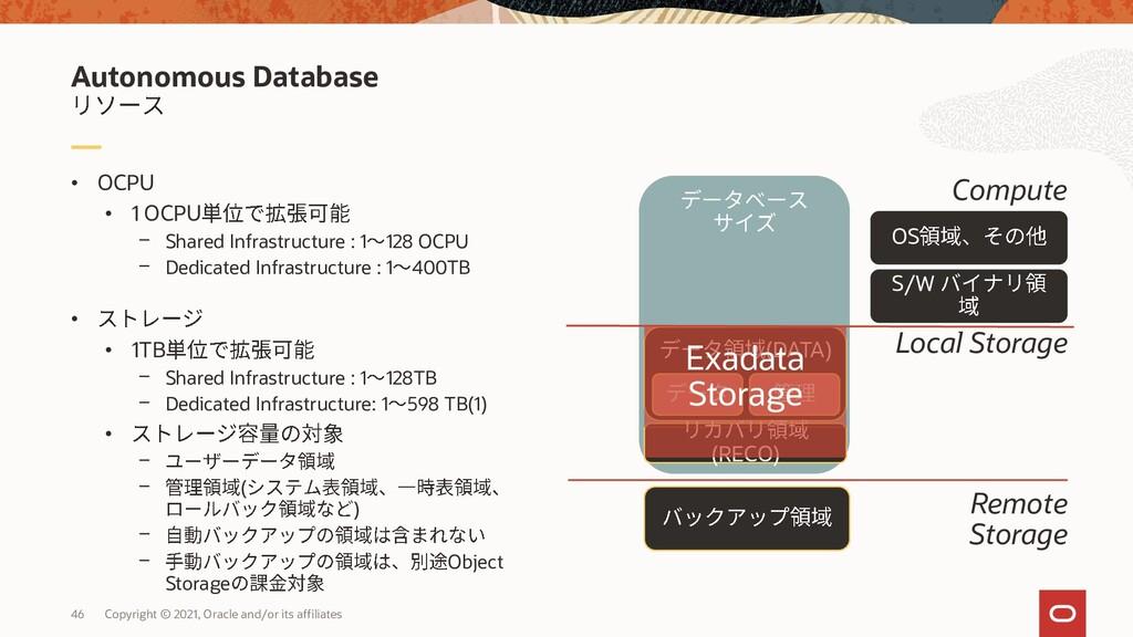 • OCPU • 1 OCPU - Shared Infrastructure : 1 128...