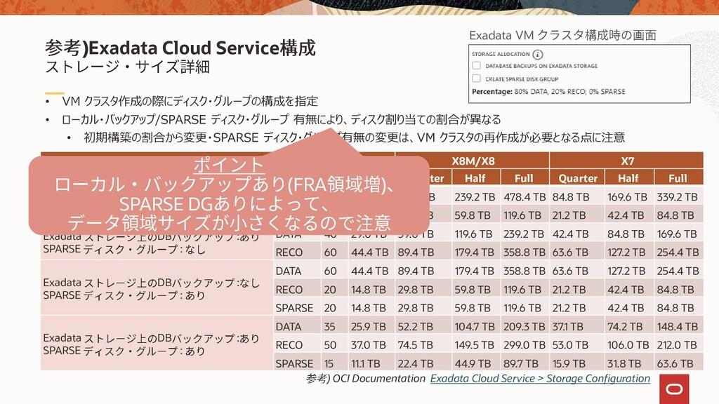 • VM クラスタ作成の際にディスク・グループの構成を指定 • ローカル・バックアップ/SPA...
