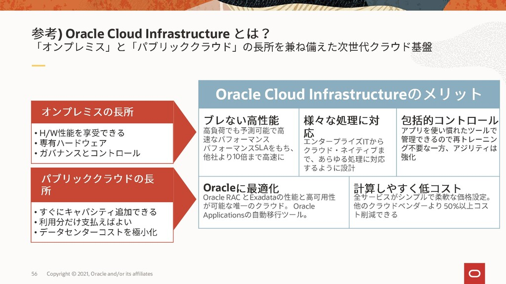 ) Oracle Cloud Infrastructure • • • • H/W • • O...