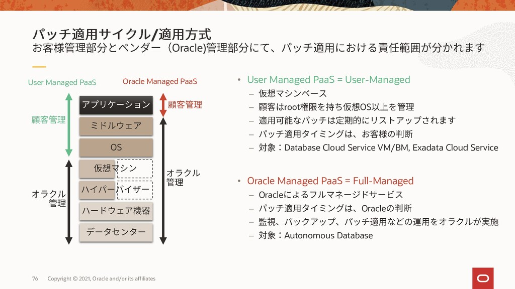 ✓ DB • - Full-Managed PaaS / - Oracle Database ...