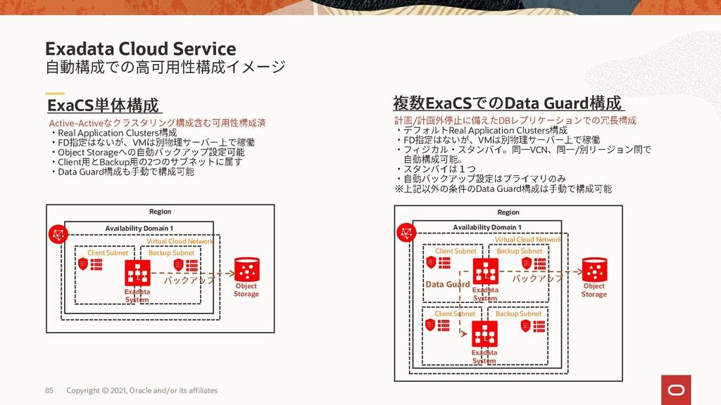 • Oracle Real Application Clusters(RAC) Oracle ...