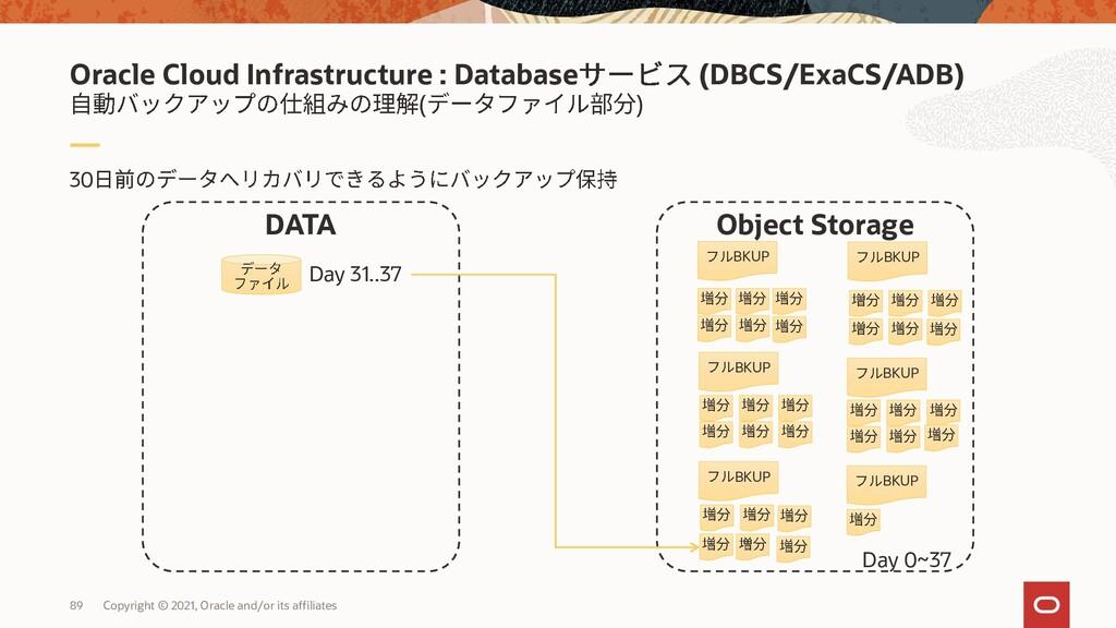 • - DBCS/ExaCS 7 15 30 45 60 - Autonomous Datab...