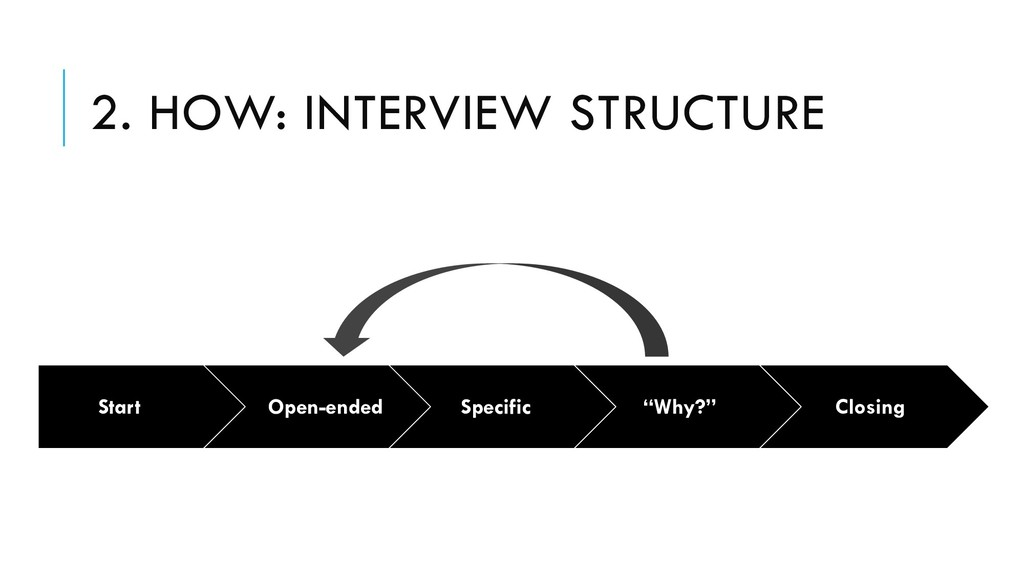 2. HOW: INTERVIEW STRUCTURE Start Open-ended Sp...