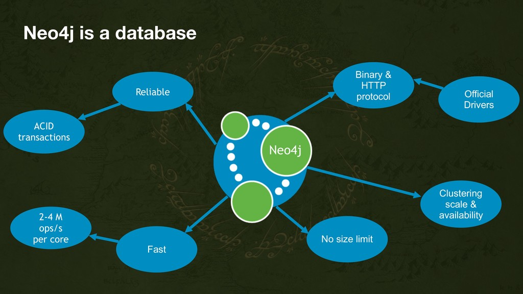 Neo4j is a database Neo4j Fast Reliable No size...