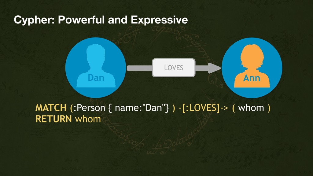 Cypher: Powerful and Expressive LOVES Dan Ann M...