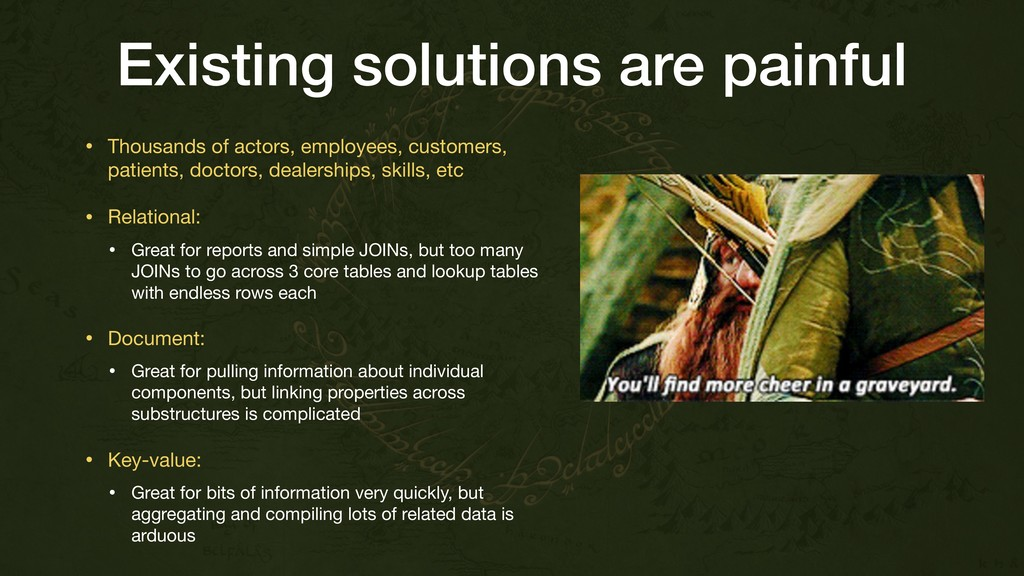 Existing solutions are painful • Thousands of a...
