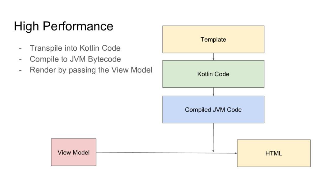 High Performance - Transpile into Kotlin Code -...