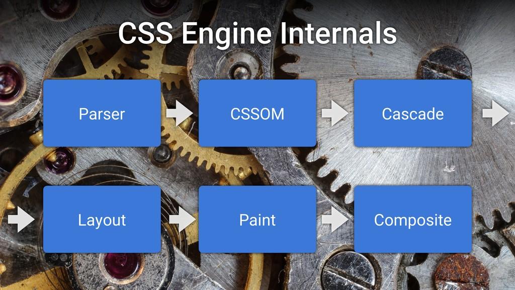 CSS Engine Internals Parser CSSOM Cascade Layou...
