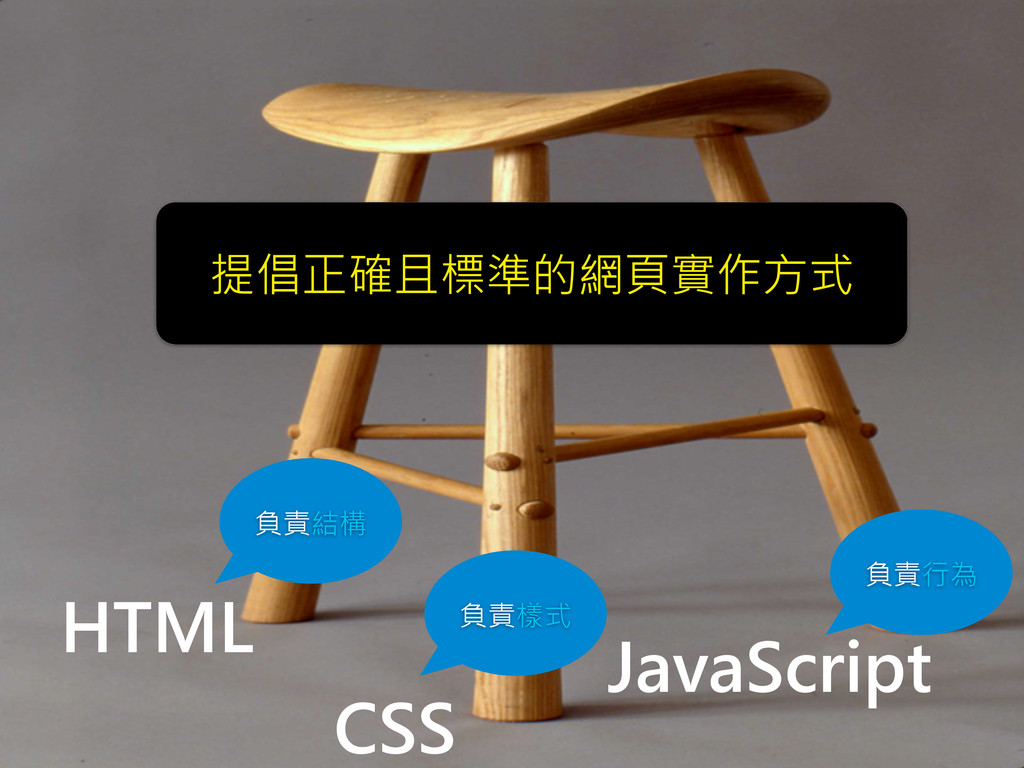 HTML CSS JavaScript 負責結構 負責樣式 負責行為 提倡正確且標準的網頁實作...