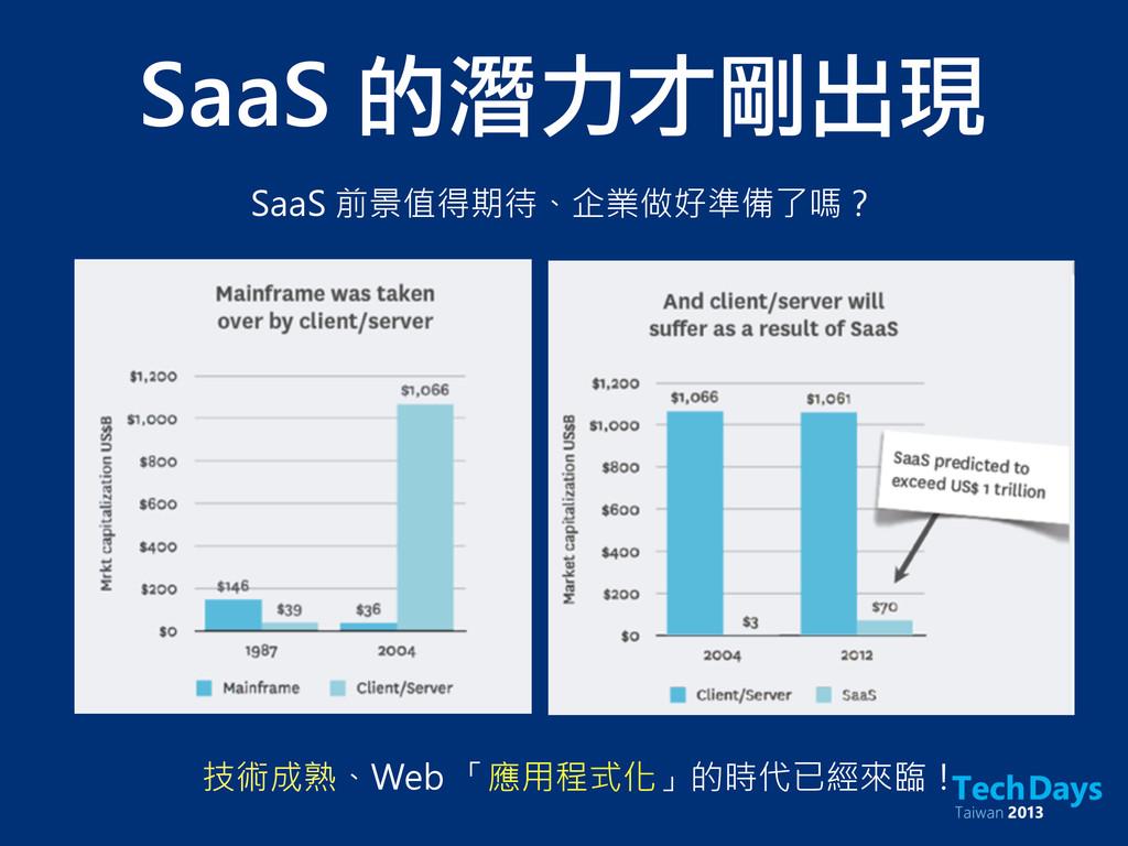 SaaS 的潛力才剛出現 SaaS 前景值得期待、企業做好準備了嗎? 技術成熟、Web 「應用...