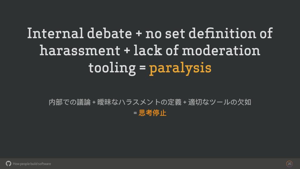 How people build software ! Internal debate + n...