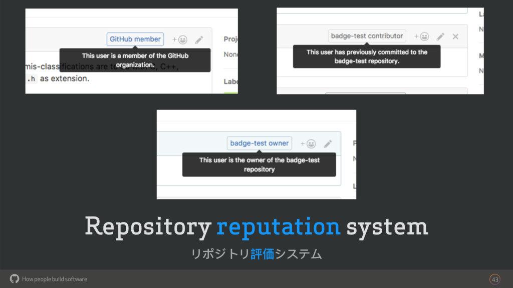 How people build software ! Repository reputati...