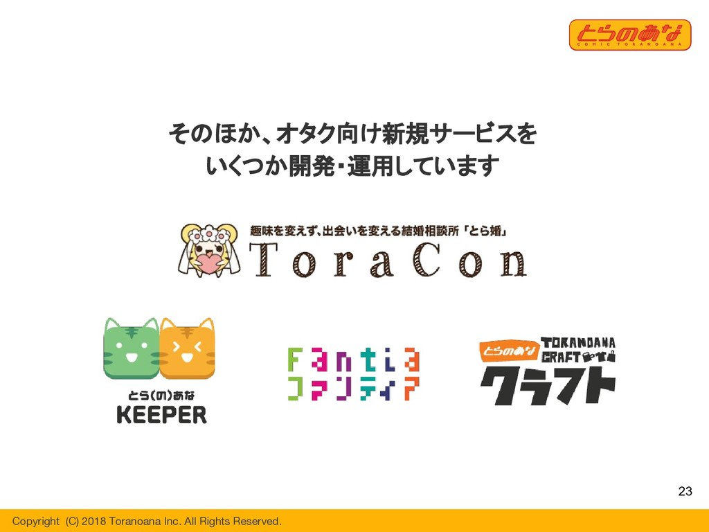 Copyright (C) 2018 Toranoana Inc. All Rights Re...