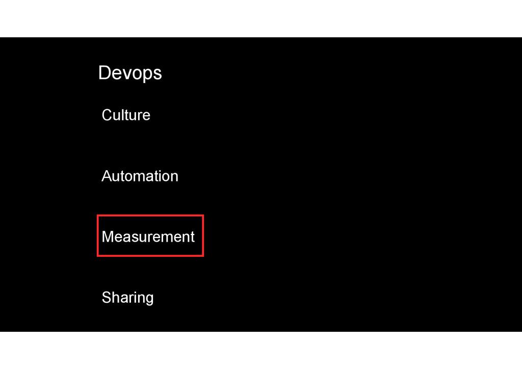Devops Culture Automation Measurement Sharing