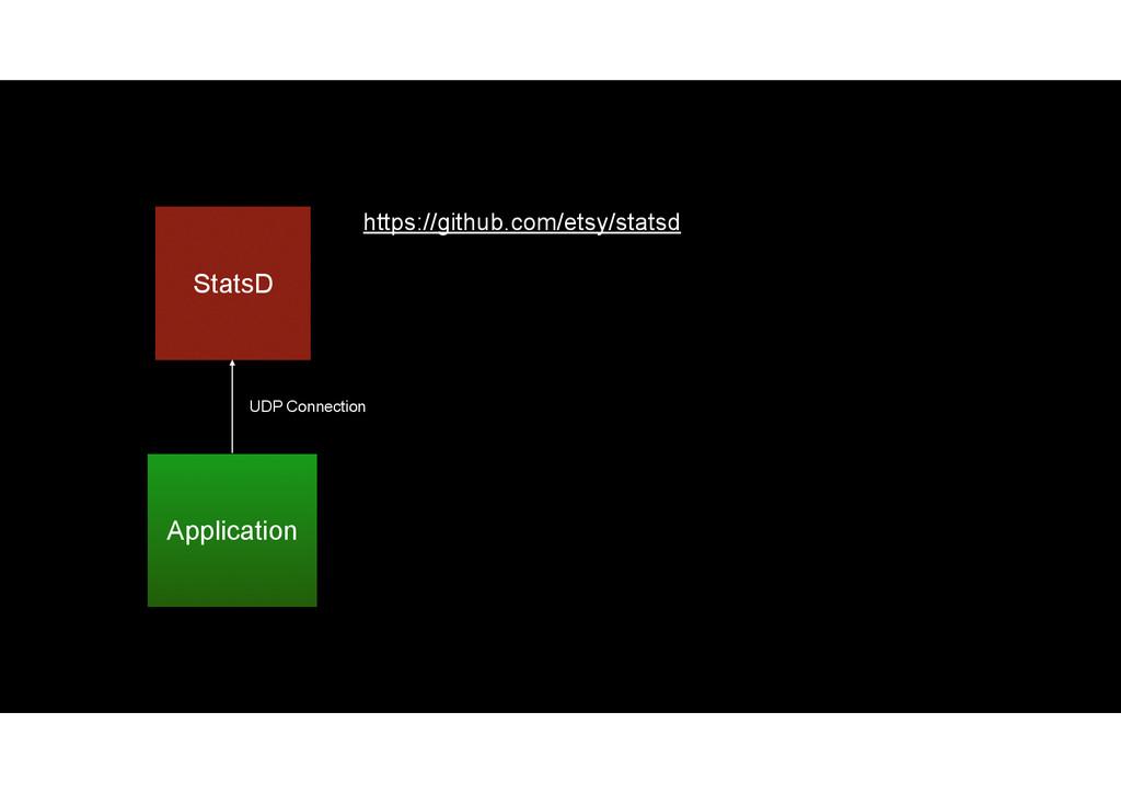 Application StatsD https://github.com/etsy/stat...