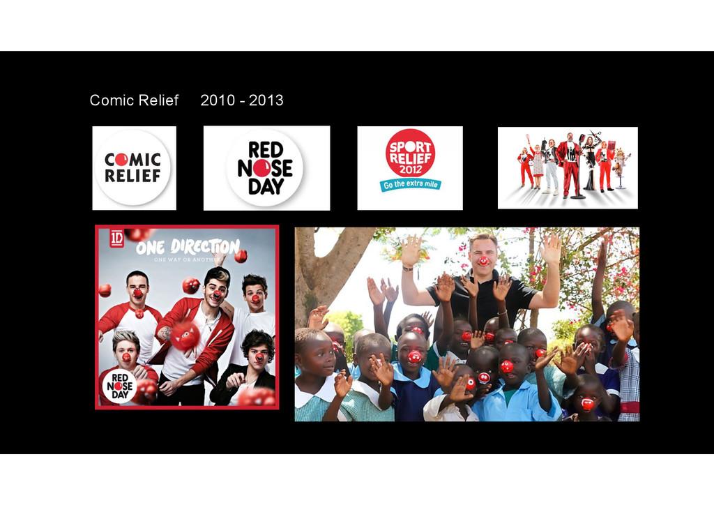 Comic Relief 2010 - 2013