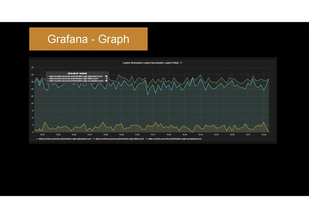 Grafana - Graph