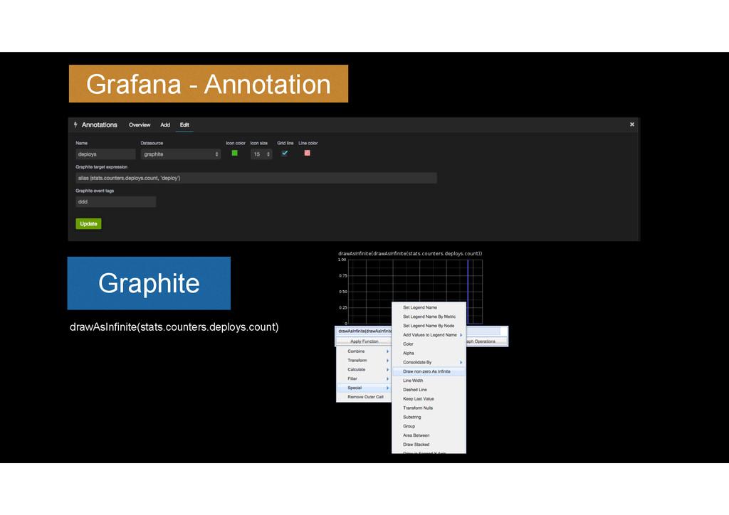Grafana - Annotation Graphite drawAsInfinite(st...