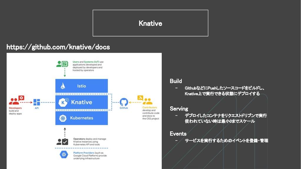 Build - GithubなどにPushしたソースコードをビルドし、 Knative上で実行...