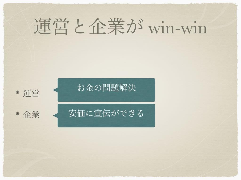 ӡӦͱاۀ͕ win-win ӡӦ اۀ ͓ۚͷղܾ ҆Ձʹએ͕Ͱ͖Δ