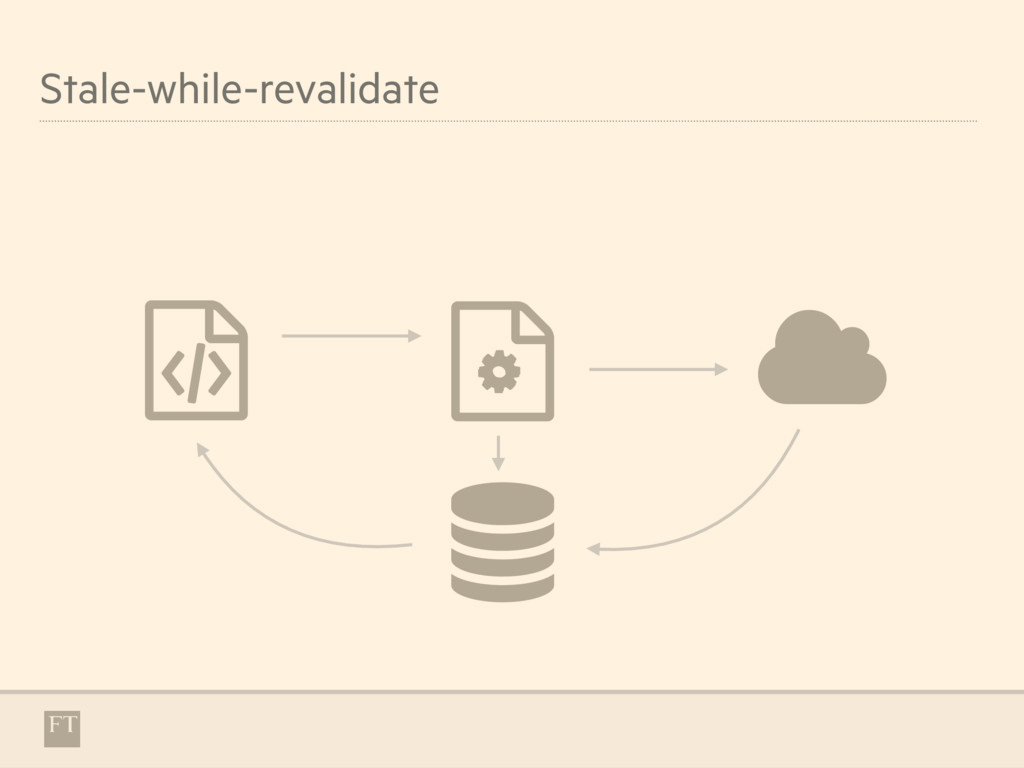 Stale-while-revalidate & ' ( %  (