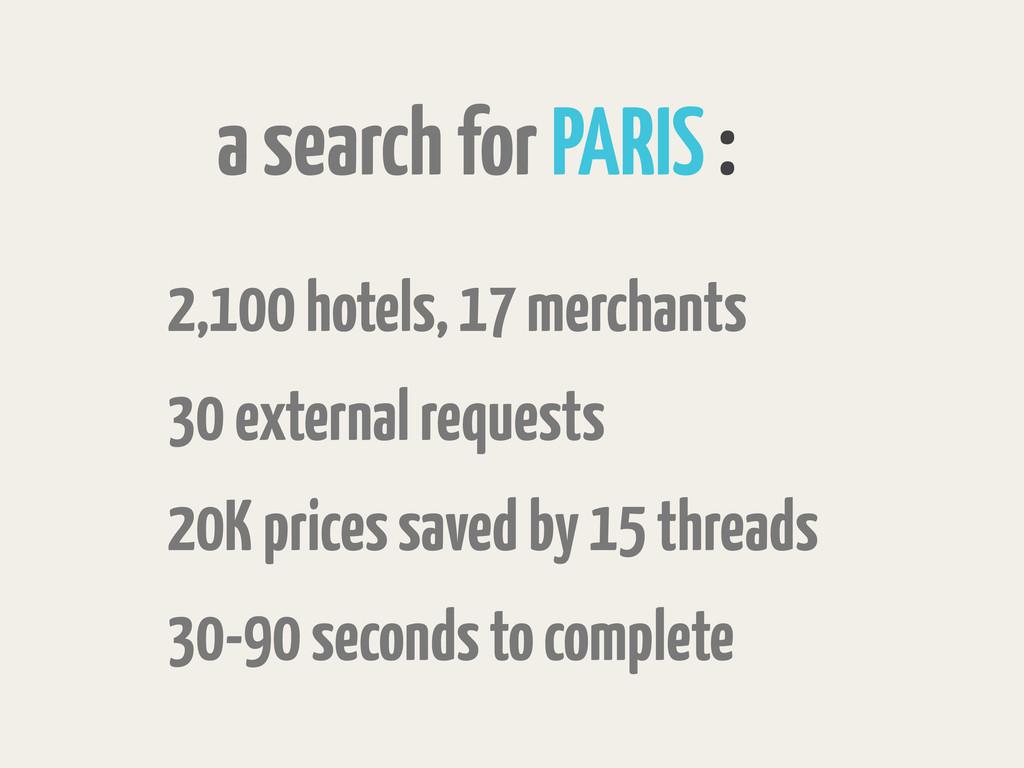 2,100 hotels, 17 merchants 30 external requests...