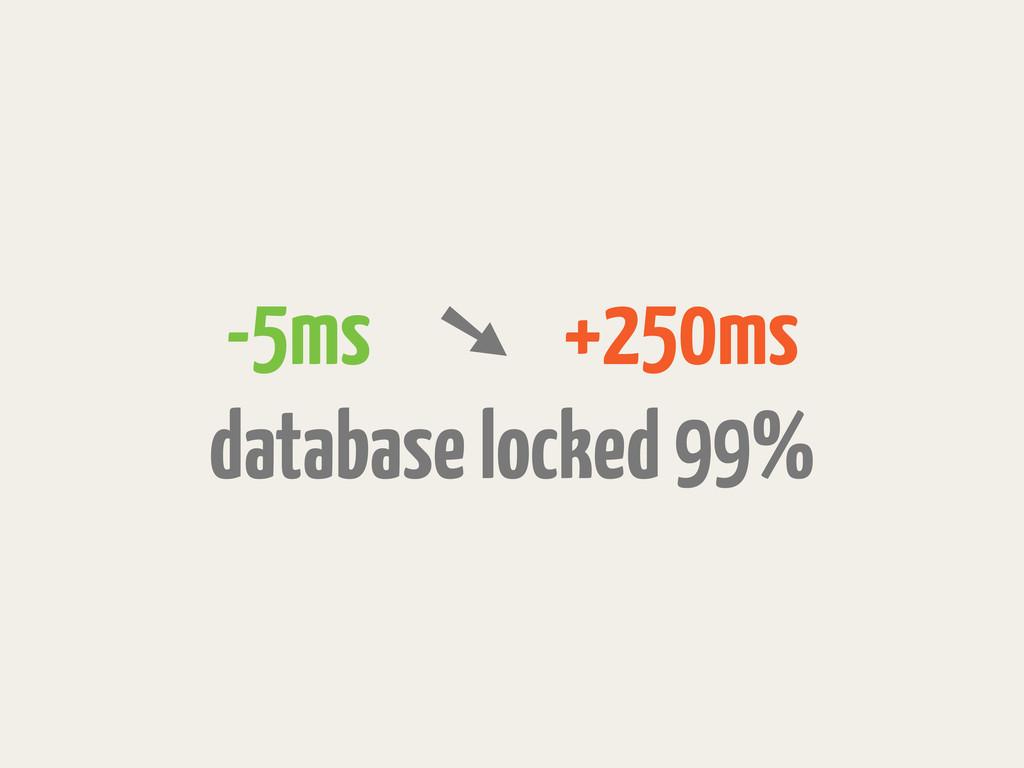 -5ms ➘ +250ms database locked 99%