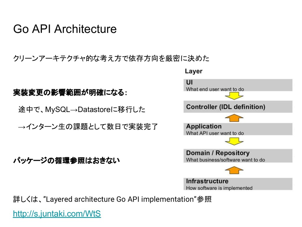 Go API Architecture クリーンアーキテクチャ的な考え方で依存方向を厳密に決め...