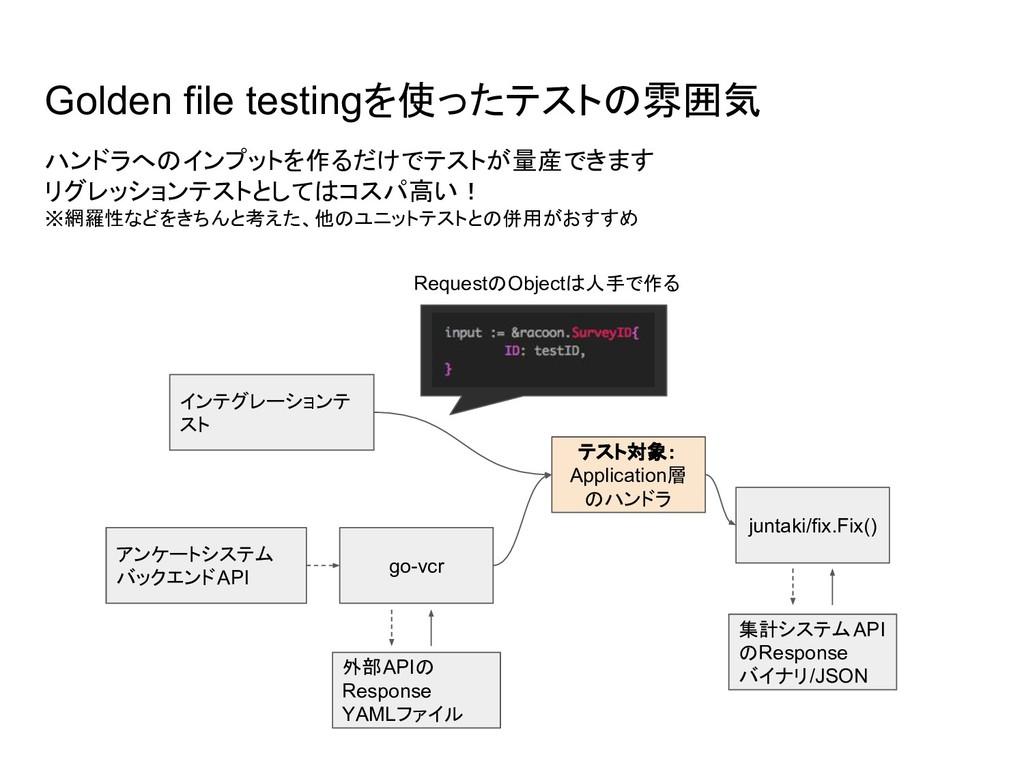 Golden file testingを使ったテストの雰囲気 アンケートシステム バックエンド...