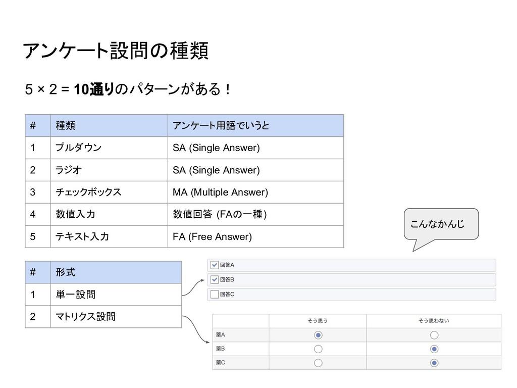 アンケート設問の種類 # 種類 アンケート用語でいうと 1 プルダウン SA (Single ...