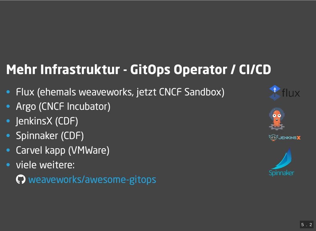 / Mehr Infrastruktur - GitOps Operator / CI/CD ...