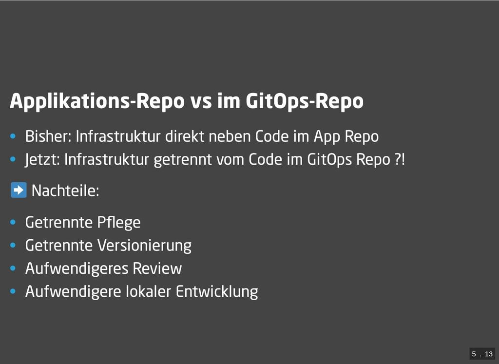 / Applikations-Repo vs im GitOps-Repo • Bisher:...