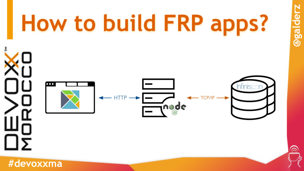 How to build FRP apps? #devoxxma @galderz HTTP ...