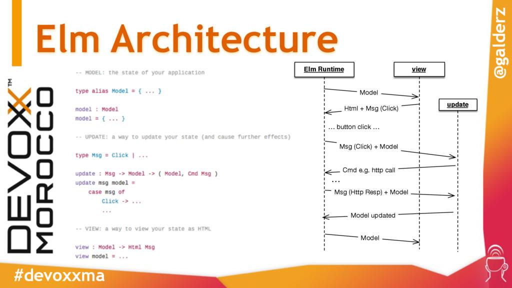 Elm Architecture #devoxxma @galderz Elm Runtime...