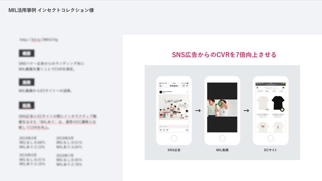 6 insidesales@mil.movie MIL活⽤事例 インセクトコレクション様 SN...