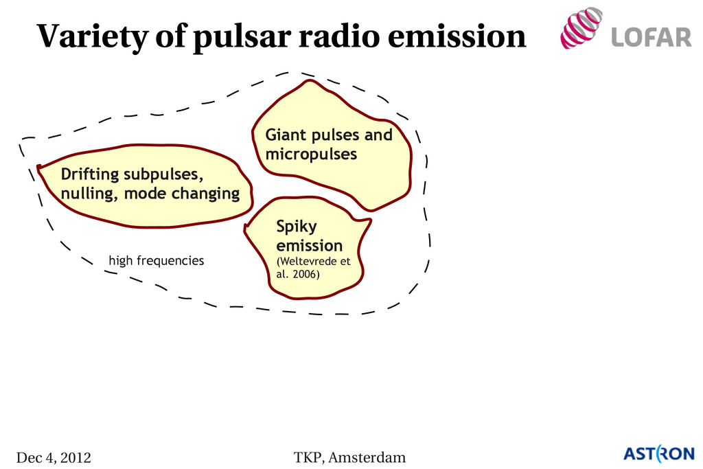 Observations Variety of pulsar radio emission D...