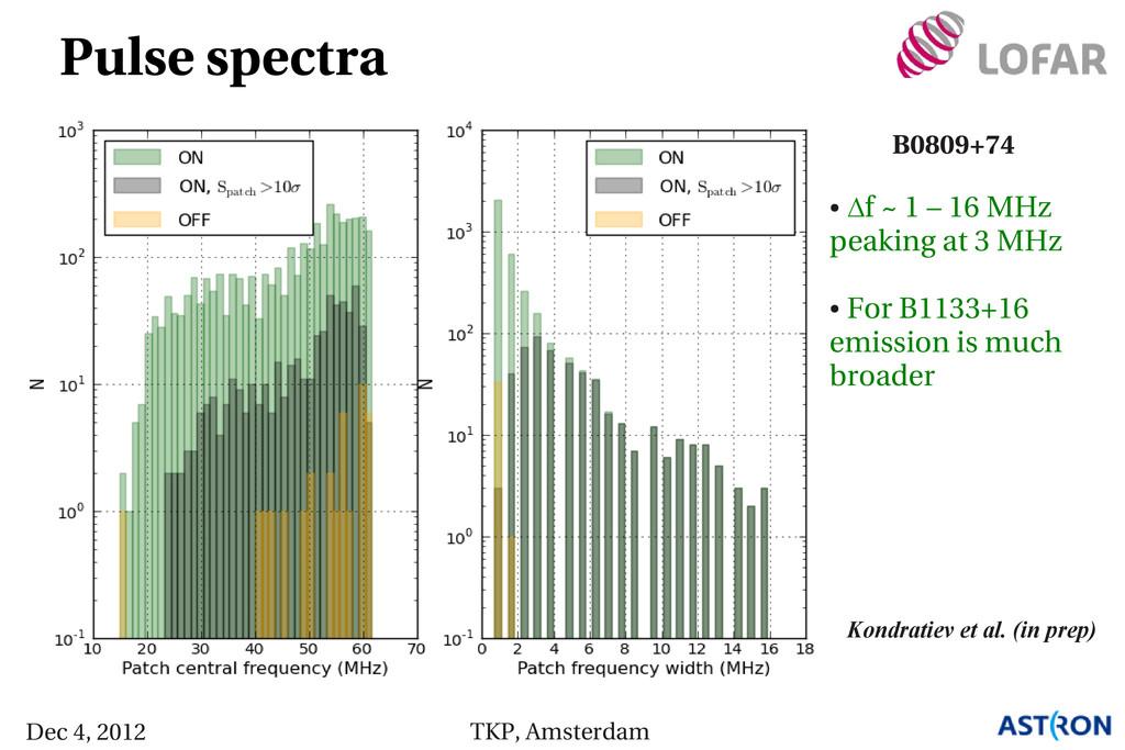 Pulse spectra Kondratiev et al. (in prep) B0809...