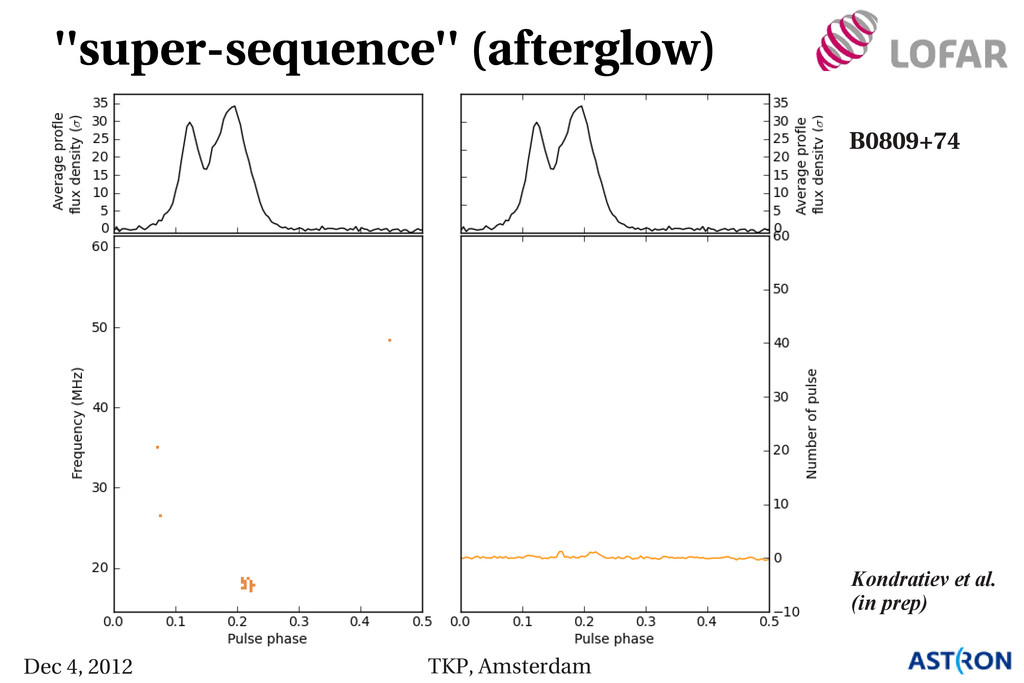 ''super­sequence'' (afterglow) Kondratiev et al...