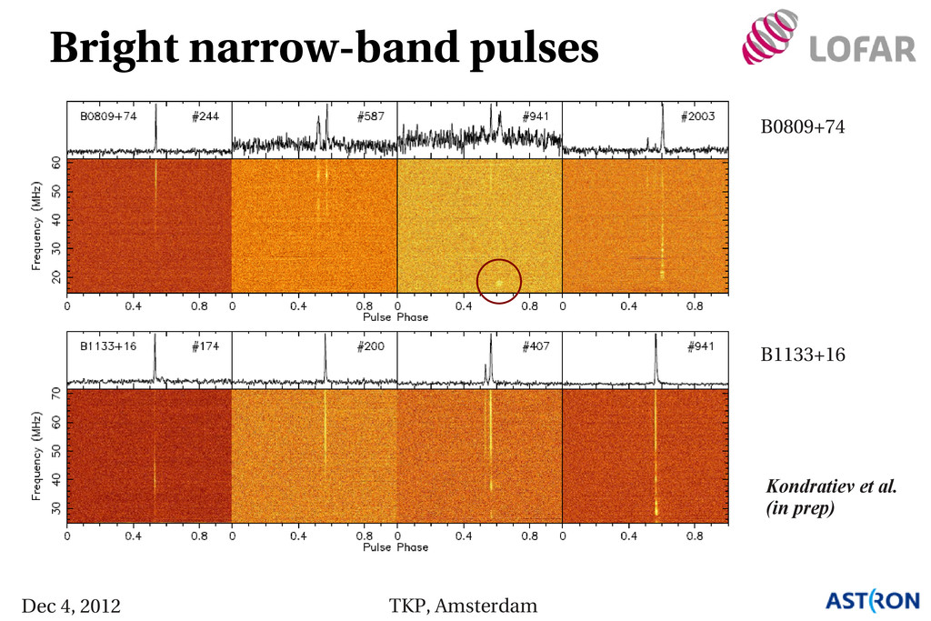 Bright narrow­band pulses Kondratiev et al. (in...