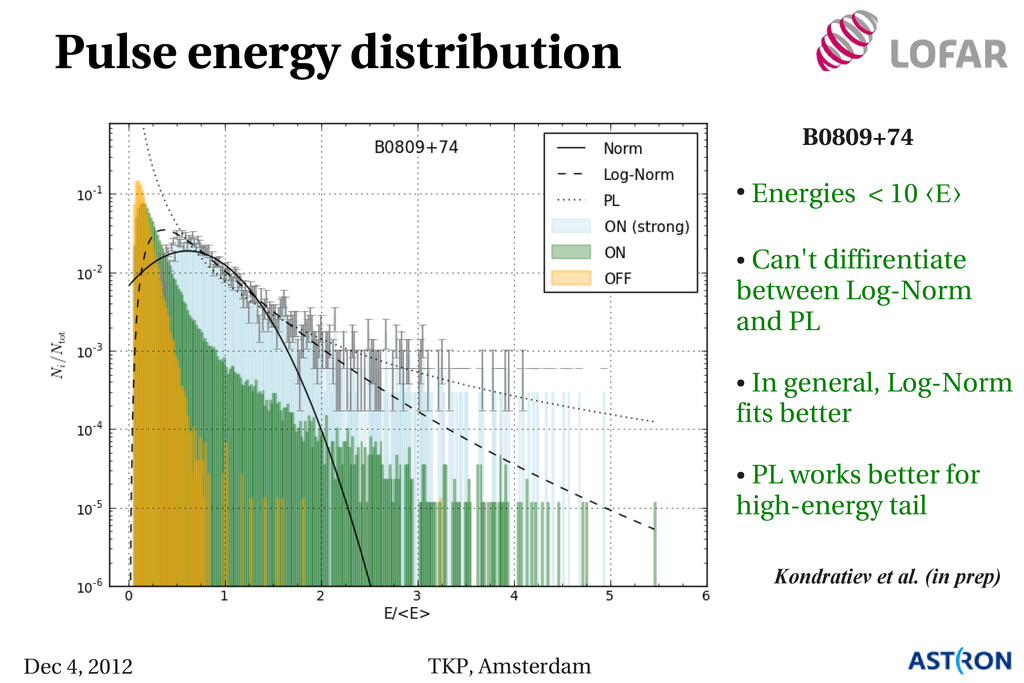 Pulse energy distribution Kondratiev et al. (in...