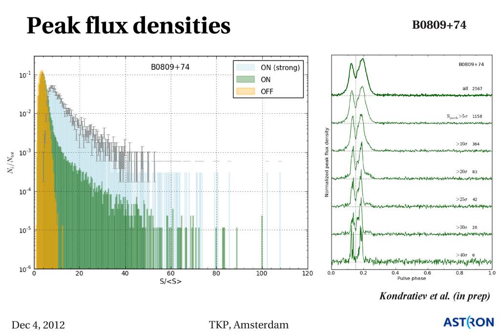 Kondratiev et al. (in prep) B0809+74 Peak flux ...