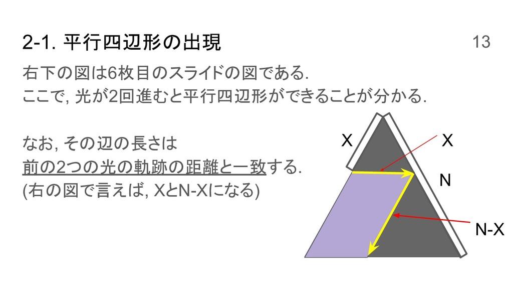 2-1. 平行四辺形の出現 右下の図は6枚目のスライドの図である. ここで, 光が2回進むと平...