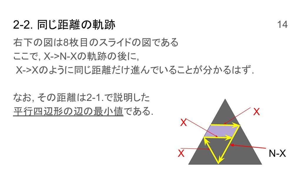 2-2. 同じ距離の軌跡 右下の図は8枚目のスライドの図である ここで, X->N-Xの軌跡の...