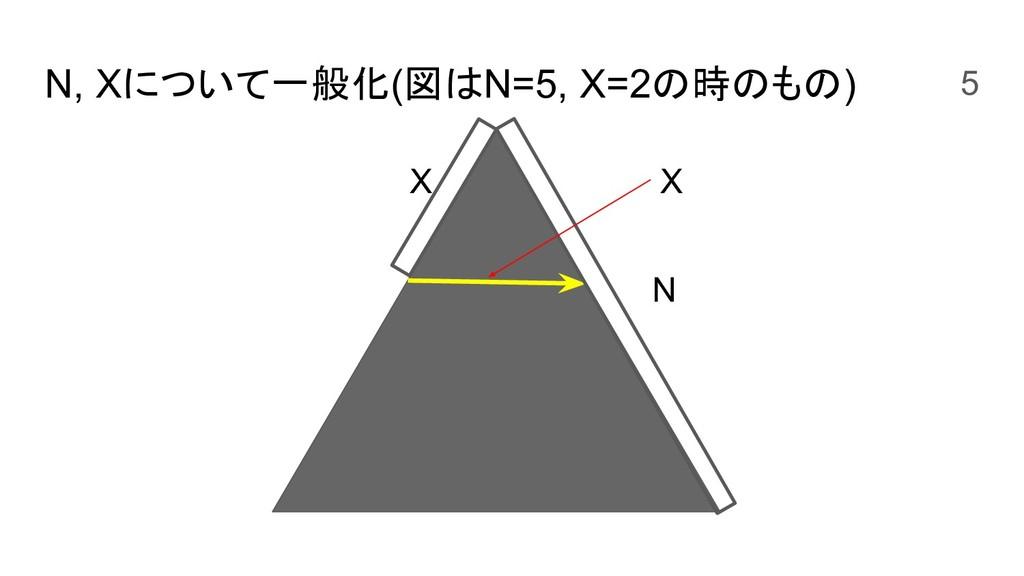 N, Xについて一般化(図はN=5, X=2の時のもの) X N X 5