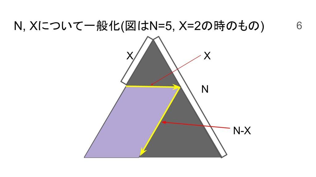 N, Xについて一般化(図はN=5, X=2の時のもの) X N N-X X 6