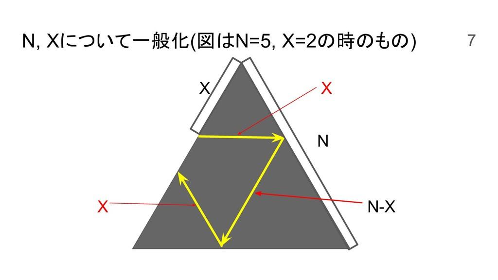 N, Xについて一般化(図はN=5, X=2の時のもの) X N N-X X X 7