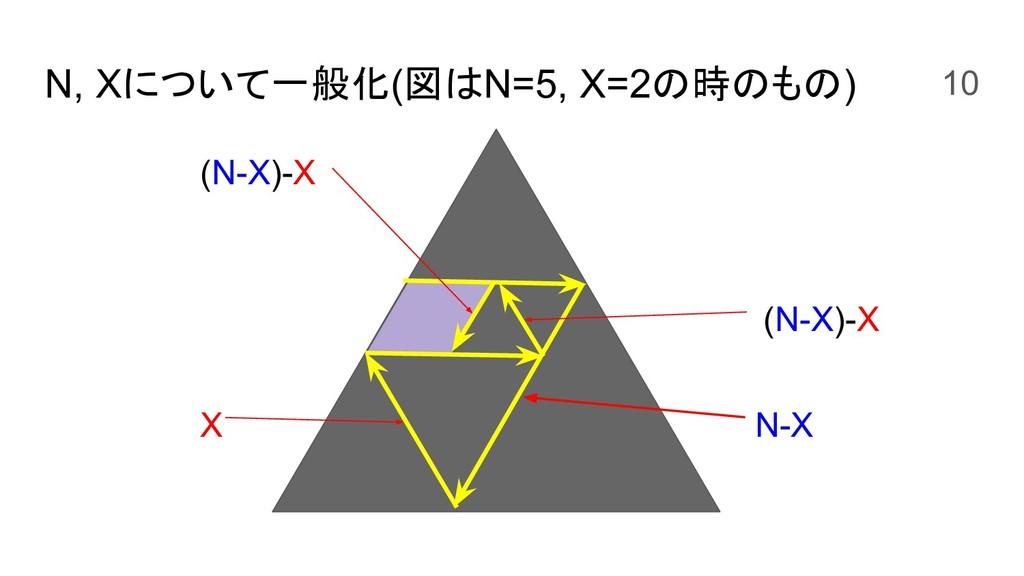 N, Xについて一般化(図はN=5, X=2の時のもの) (N-X)-X N-X X (N-X...