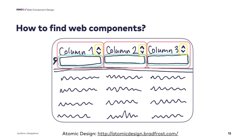 13 Web Component Design How to find web compone...