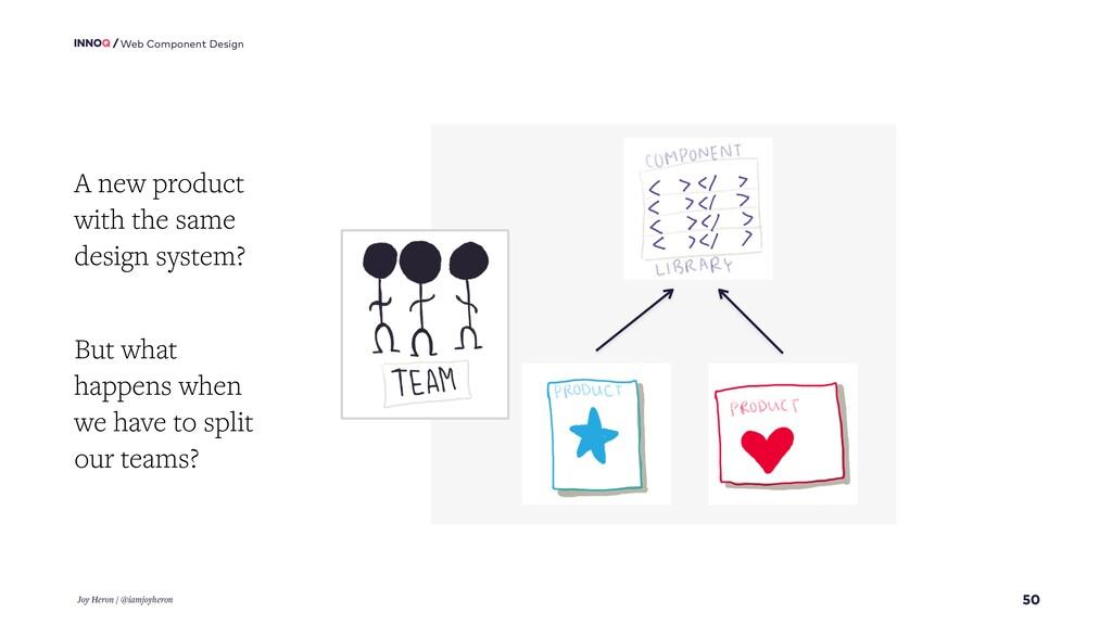 50 Web Component Design Joy Heron / @iamjoyhero...